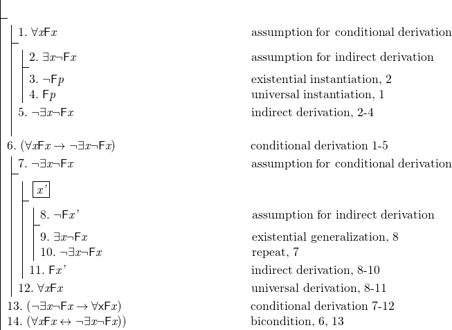 \[ \fitchprf{}{ \subproof{\pline[1.]{\lall \textit{x} F\textit{x}}[assumption for conditional derivation]}{ \subproof{\pline[2.]{\lis \textit{x} \lnot F\textit{x}}[assumption for indirect derivation]}{ \pline[3.]{\lnot F\textit{p}}[existential instantiation, 2]\\ \pline[4.]{F\textit{p}}[universal instantiation, 1] } \pline[5.]{\lnot \lis \textit{x} \lnot F\textit{x}}[indirect derivation, 2-4]\\ } \pline[6.]{(\lall \textit{x} F\textit{x} \lif \lnot \lis \textit{x} \lnot F\textit{x})}[conditional derivation 1-5]\\ \subproof{\pline[7.]{\lnot \lis \textit{x} \lnot F\textit{x}}[assumption for conditional derivation]}{ \boxedsubproof []{\textit{x'}}{}{ \subproof{\pline[8.]{\lnot F\textit{x'}}[assumption for indirect derivation]}{ \pline[9.]{\lis \textit{x} \lnot F\textit{x}}[existential generalization, 8]\\ \pline[10.]{\lnot \lis \textit{x} \lnot F\textit{x}}[repeat, 7] } \pline[11.]{F\textit{x'}}[indirect derivation, 8-10] } \pline[12.]{\lall \textit{x}F\textit{x}}[universal derivation, 8-11] } \pline[13.]{(\lnot \lis \textit{x} \lnot F\textit{x} \lif \lall x F\textit{x} )}[conditional derivation 7-12]\\ \pline[14.]{(\lall \textit{x} F\textit{x} \liff \lnot \lis \textit{x} \lnot F\textit{x}))}[bicondition, 6, 13] } \]