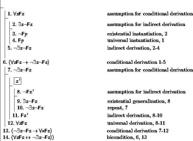 \[ \fitchprf{}{ \subproof{\pline[1.]{\lall \textit{x} F\textit{x}}[assumption for conditional derivation]}{ \subproof{\pline[2.]{\lis \textit{x} \lnot F\textit{x}}[assumption for indirect derivation]}{ \pline[3.]{\lnot F\textit{p}}[existential instantiation, 2]\\ \pline[4.]{F\textit{p}}[universal instantiation, 1] } \pline[5.]{\lnot \lis \textit{x} \lnot F\textit{x}}[indirect derivation, 2-4]\\ } \pline[6.]{(\lall \textit{x} F\textit{x} \lif \lnot \lis \textit{x} \lnot F\textit{x})}[conditional derivation 1-5]\\ \subproof{\pline[7.]{\lnot \lis \textit{x} \lnot F\textit{x}}[assumption for conditional derivation]}{ \boxedsubproof []{\textit{x'}}{}{ \subproof{\pline[8.]{\lnot F\textit{x'}}[assumption for indirect derivation]}{ \pline[9.]{\lis \textit{x} \lnot F\textit{x}}[existential generalization, 8]\\ \pline[10.]{\lnot \lis \textit{x} \lnot F\textit{x}}[repeat, 7] } \pline[11.]{F\textit{x'}}[indirect derivation, 8-10] } \pline[12.]{\lall \textit{x}F\textit{x}}[universal derivation, 8-11] } \pline[13.]{(\lnot \lis \textit{x} \lnot F\textit{x} \lif \lall x F\textit{x} )}[conditional derivation 7-12]\\ \pline[14.]{(\lall \textit{x} F\textit{x} \liff \lnot \lis \textit{x} \lnot F\textit{x}))}[bicondition, 6, 13] } \]