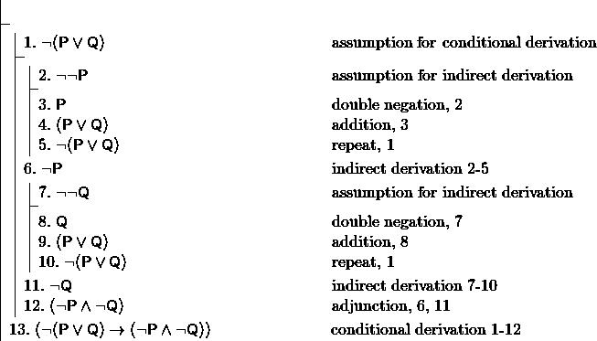 \[ \fitchprf{} { \subproof{\pline[1.]{\lnot (P \lor Q)}[assumption for conditional derivation]}{ \subproof{\pline[2.]{\lnot \lnot P}[assumption for indirect derivation]}{ \pline[3.]{P}[double negation, 2]\\ \pline[4.]{(P \lor Q)}[addition, 3]\\ \pline[5.]{\lnot (P \lor Q)}[repeat, 1] } \pline[6.]{\lnot P}[indirect derivation 2-5]\\ \subproof{\pline[7.]{\lnot \lnot Q}[assumption for indirect derivation]}{ \pline[8.]{Q}[double negation, 7]\\ \pline[9.]{(P \lor Q)}[addition, 8]\\ \pline[10.]{\lnot (P \lor Q)}[repeat, 1] } \pline[11.]{\lnot Q}[indirect derivation 7-10]\\ \pline[12.]{(\lnot P \land \lnot Q)}[adjunction, 6, 11] } \pline[13.]{(\lnot (P \lor Q) \lif (\lnot P \land \lnot Q))}[conditional derivation 1-12] } \]