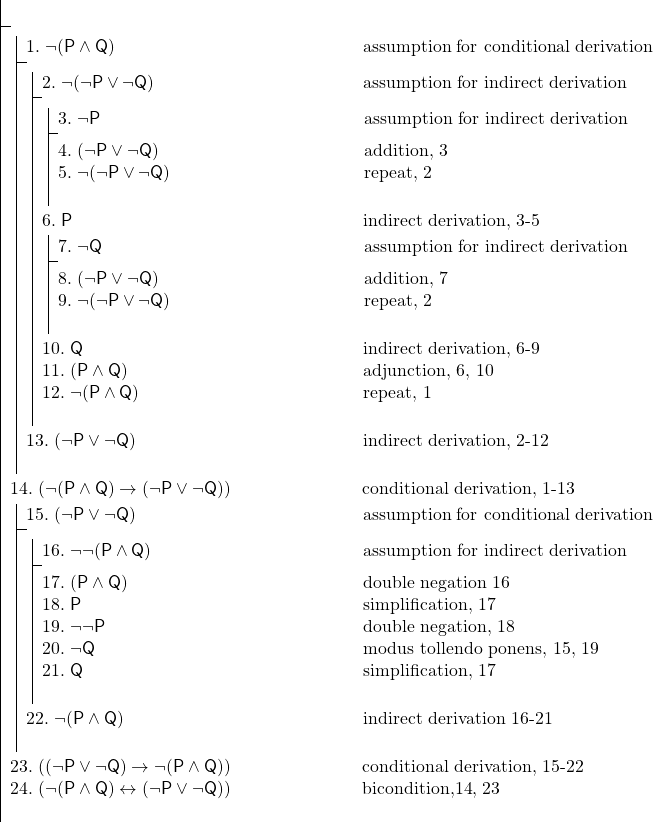 \[ \fitchprf{} { \subproof{\pline[1.]{\lnot (P \land Q)}[assumption for conditional derivation]}{ \subproof{\pline[2.]{\lnot(\lnot P \lor \lnot Q)}[assumption for indirect derivation]}{ \subproof{\pline[3.]{\lnot P}[assumption for indirect derivation]}{ \pline[4.]{(\lnot P \lor \lnot Q)}[addition, 3]\\ \pline[5.]{\lnot(\lnot P \lor \lnot Q)}[repeat, 2]\\ } \pline[6.]{P}[indirect derivation, 3-5]\\ \subproof{\pline[7.]{\lnot Q}[assumption for indirect derivation]}{ \pline[8.]{(\lnot P \lor \lnot Q)}[addition, 7]\\ \pline[9.]{\lnot(\lnot P \lor \lnot Q)}[repeat, 2]\\ } \pline[10.]{Q}[indirect derivation, 6-9]\\ \pline[11.]{(P \land Q)}[adjunction, 6, 10]\\ \pline[12.]{\lnot (P \land Q)}[repeat, 1]\\ } \pline[13.]{(\lnot P \lor \lnot Q)}[indirect derivation, 2-12]\\ } \pline[14.]{(\lnot (P \land Q) \lif (\lnot P \lor \lnot Q))}[conditional derivation, 1-13]\\ \subproof{\pline[15.]{(\lnot P \lor \lnot Q)}[assumption for conditional derivation]}{ \subproof{\pline[16.]{\lnot \lnot (P \land Q)}[assumption for indirect derivation]}{ \pline[17.]{(P \land Q)}[double negation 16]\\ \pline[18.]{P}[simplification, 17]\\ \pline[19.]{\lnot \lnot P}[double negation, 18]\\ \pline[20.]{\lnot Q}[modus tollendo ponens, 15, 19]\\ \pline[21.]{Q}[simplification, 17]\\ } \pline[22.]{\lnot (P \land Q)}[indirect derivation 16-21]\\ } \pline[23.]{((\lnot P \lor \lnot Q) \lif \lnot (P \land Q))}[conditional derivation, 15-22]\\ \pline[24.]{(\lnot (P \land Q)\liff (\lnot P \lor \lnot Q) )}[bicondition,14, 23]\\ } \]