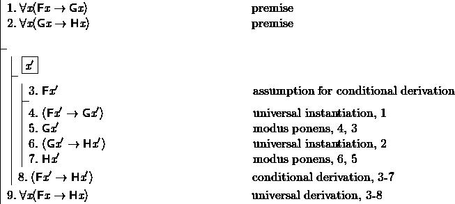 \[ \fitchprf{\pline[1.]{ \lall \textit{x} (F\textit{x} \lif G\textit{x})} [premise]\\ \pline[2.]{ \lall \textit{x} (G\textit{x} \lif H\textit{x})} [premise]\\ } { \boxedsubproof []{\textit{x}'}{}{ \subproof{\pline[3.]{F\textit{x}'}[assumption for conditional derivation]}{ \pline[4.]{(F\textit{x}' \lif G\textit{x}')}[universal instantiation, 1]\\ \pline[5.]{G\textit{x}'}[modus ponens, 4, 3]\\ \pline[6.]{(G\textit{x}' \lif H\textit{x}')}[universal instantiation, 2]\\ \pline[7.]{H\textit{x}'}[modus ponens, 6, 5] } \pline[8.]{(F\textit{x}' \lif H\textit{x}')}[conditional derivation, 3-7] } \pline[9.]{\lall \textit{x}(F\textit{x} \lif H\textit{x})}[universal derivation, 3-8] } \]