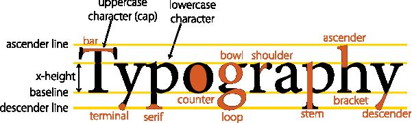 http://www.clker.com/cliparts/u/X/5/M/1/b/typography-hi.png