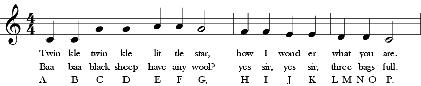 First four measures of Twinke Twinkle with alternate lyrics verse 2 Baa baa black sheep, and verse 3 ABC song. Treble clef and 4/4 time signature and C Quarter Note, C Quarter Note, G Quarter Note, G Quarter Note, A Quarter Note, A quarter note, G half note, F quarter note, F quarter note, E quarter note, E quarter note, D quarter note, D quarter note, C half note.