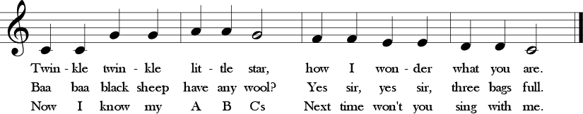 Third phrase with four measures of Twinke Twinkle with alternate lyrics verse 2 Baa baa black sheep, and verse 3 ABC song. Treble clef and 4/4 time signature and C Quarter Note, C Quarter Note, G Quarter Note, G Quarter Note, A Quarter Note, A quarter note, G half note, F quarter note, F quarter note, E quarter note, E quarter note, D quarter note, D quarter note, C half note.