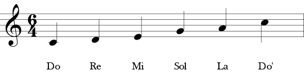 Treble Clef C Major Pentatonic is 6 notes C, D, E, G, A, C with solfege below Do, Re, Mi, Sol, La, Do.