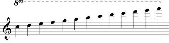 Treble clef range of notes with indication of 8va or one octave above from C third space up to the A five spaces above the staff.