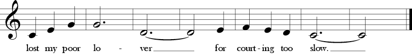 3/4 time signature in Key of C. Last 7 measures of song starting with C and ending with a C.