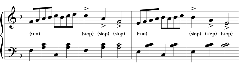 4/4 time F major key. First 4 measures where arpeggiated movement and stepwise movement in the melody alternate and the bass outlines various F chords. A few accents added to the melody.