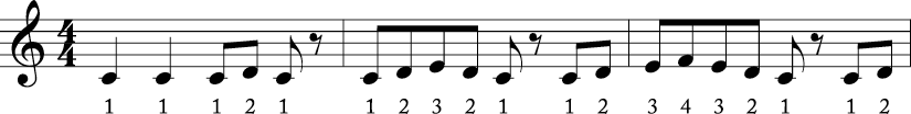 4/4 time signature where three measure melody has the first 4 notes of the scale in various rhythms. Numbers are beneath each melody.