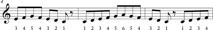 4/4 time signature where three measure melody has the first 6 notes of the scale in various rhythms. Numbers are beneath each melody.