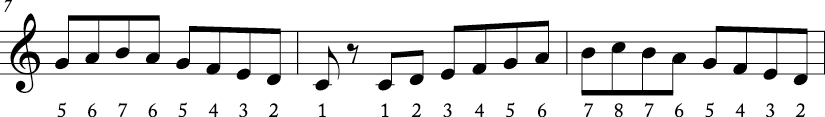 4/4 time signature where three measure melody has the first 8 notes of the scale in various rhythms. Numbers are beneath each melody.