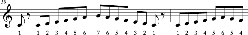 4/4 time signature where three measure melody has the first 7 notes of the scale in various rhythms. Numbers are beneath each melody.