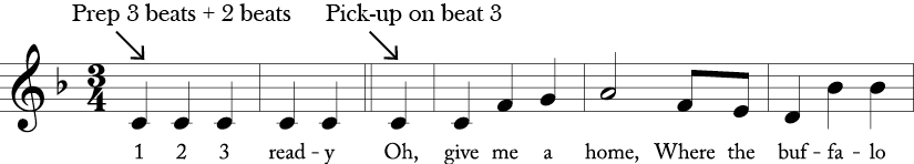"3/4 time signature in key of F major. First measure and part of next is a preparatory repeated C 1/4 note. Then first three measures of ""Home on the Range."""