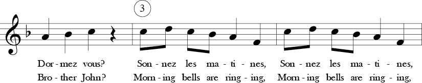 "4/4 time signature in Key of F. First three measures of ""Frere Jacques"" showing  a 3 above 2nd measure to indicate third entry for the round."