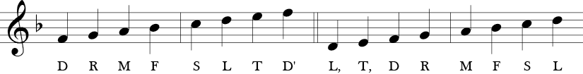Key has B flat. F Major Scale F note to the F note followed by a D minor scale D note to the D note.