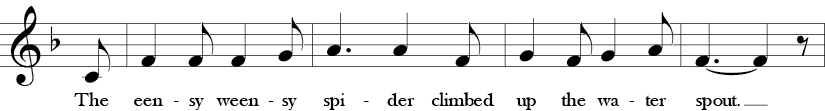 """6/8 Time Signature. F Major. First four measures of """"Eensy Weensy Spider."""" Treble clef melody with the feel of 3s due to time signature."""