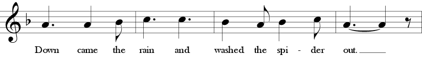 """6/8 Time Signature. F Major. Second four measures of """"Eensy Weensy Spider."""" Treble clef melody with the feel of 3s due to time signature."""