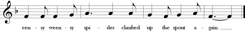 "6/8 Time Signature. F Major. Last four measures of ""Eensy Weensy Spider."" Treble clef melody with the feel of 3s due to time signature."