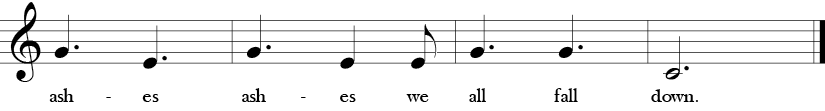 "6/8 Time Signature. Key of C. Last four measures of ""Ring Around the Rosy"" with three note melody G, E,C or Sol, Mi, Do in Solfege."