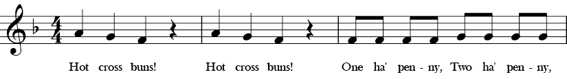 "4/4 Time Signature. F Major. First three measures of ""Hot Cross Buns"" with simple stepwise motion A, G, F then ascending."