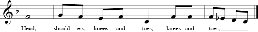 "2/4 Time signature. F Major. Second 4 measures of ""Head, Shoulders, Knees, and Toes."""