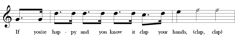 Key of C. Time Signature 4/4. Pick up to second two measures of If You're Happy and You Know It.