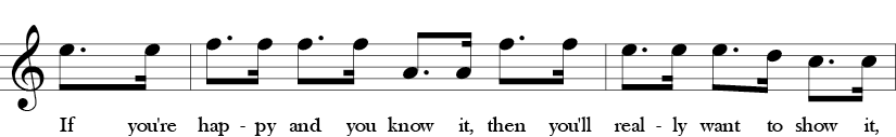 Key of C. Time Signature 4/4. Pick up to third two measures of If You're Happy and You Know It.