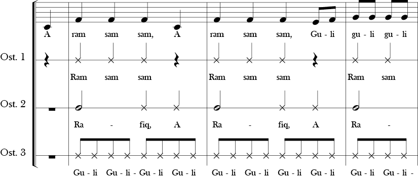 F Major. 4/4 Time Signature. Pick up to first 2.5 measures of A Ram Sam Sam. This score has four vocal parts. First labeled melody and the other three labled ostinato 1-3