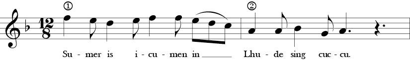 F Major. 12/8 Time Signature. First two measures of treble clef single melody song Sumer Is Icumin In.