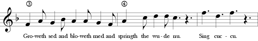F Major. 12/8 Time Signature. Second three measures of treble clef single melody song Sumer Is Icumin In.