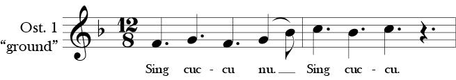 F Major. 12/8 Time Signature. Two measure Ostinato in Sumer Is Icumin In. Labeled Ostinato 1.