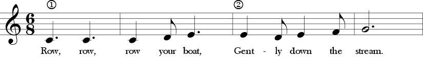 C Major. 6/8 Time Signature. First four measure of Row, Row, Row Your Boat.