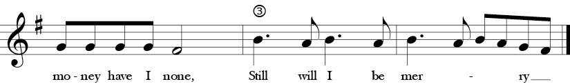 G Measure. 4/4 Time Signature. Last three measures of Hey Ho, Nobody Home.