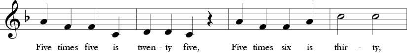 F major. 4/4 Time signature. Third four measures of Weevily Wheat.