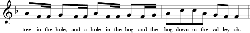 F Major. 4/4 Time signature. Last two measures of Rattlin' Bog.