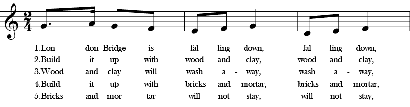 C major. 2/4 Time signature. First three measures of London Bridge is Falling Down.