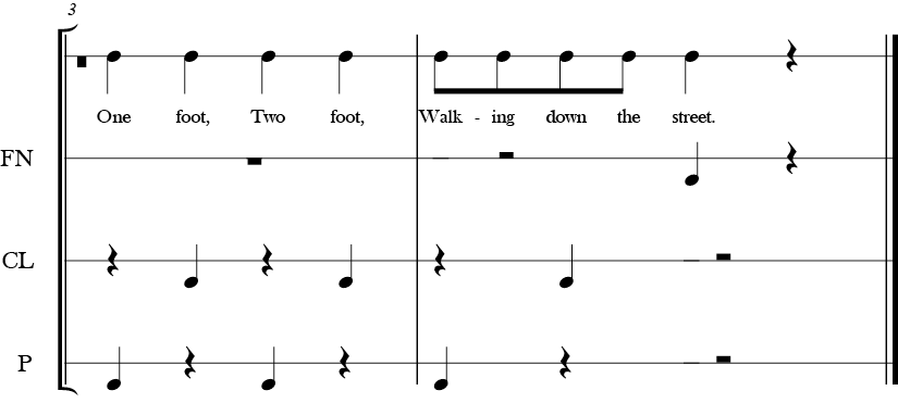 4/4 time signature. Last two measures of a 4 part body rhythm piece. The top line is vocal and below it are labeled FN, CL, P.