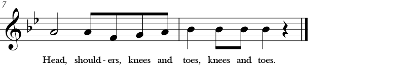 Bb Major. 4/4 Time signature. Last two measures of Head and Shoulders.