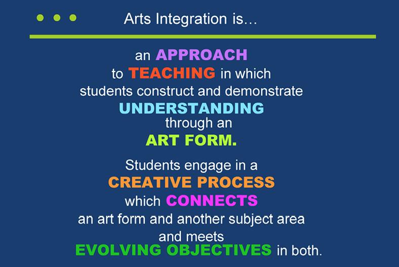 Description: Description: rts Integration Definition