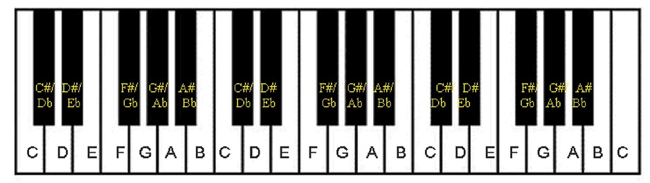 keyboard-with-letters