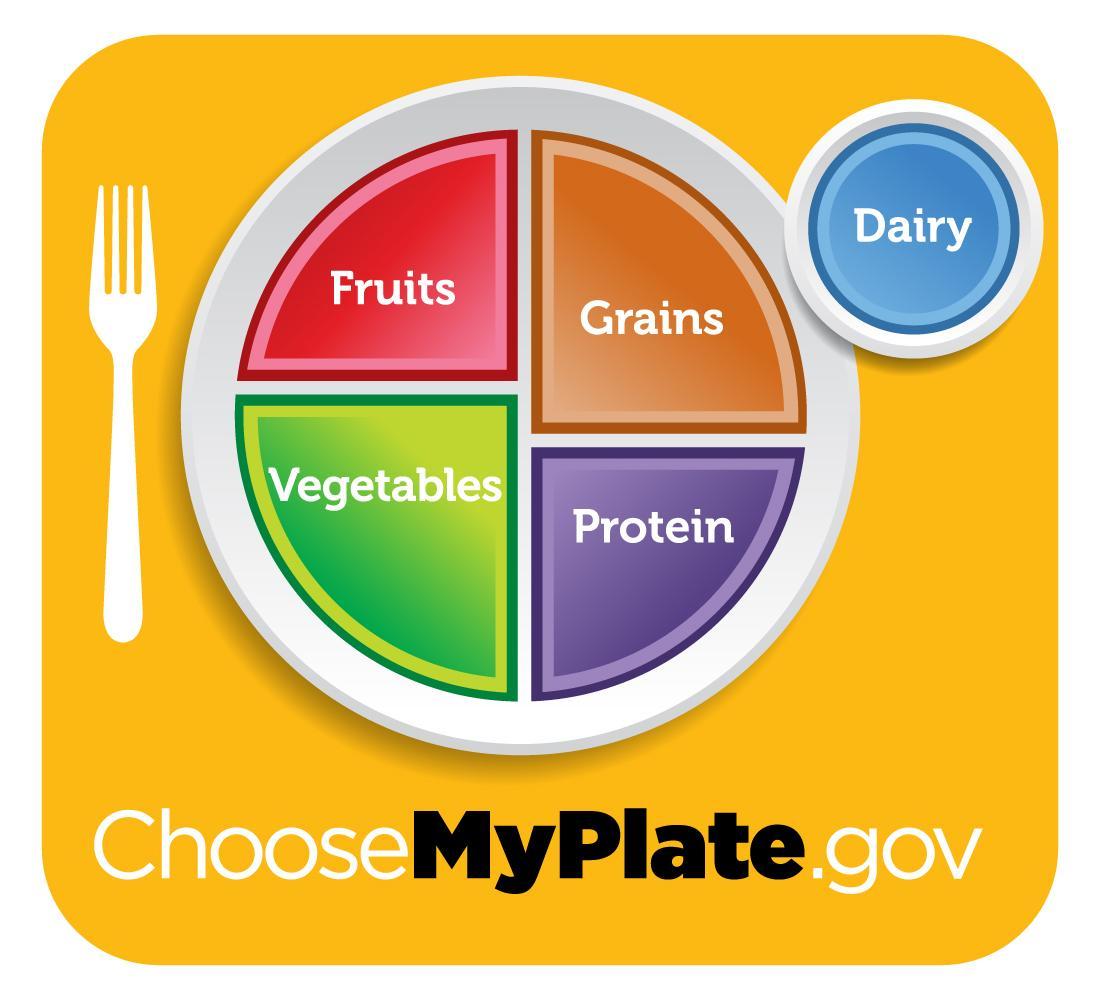 http://www.choosemyplate.gov/sites/default/files/printablematerials/myplate_yellow.jpg