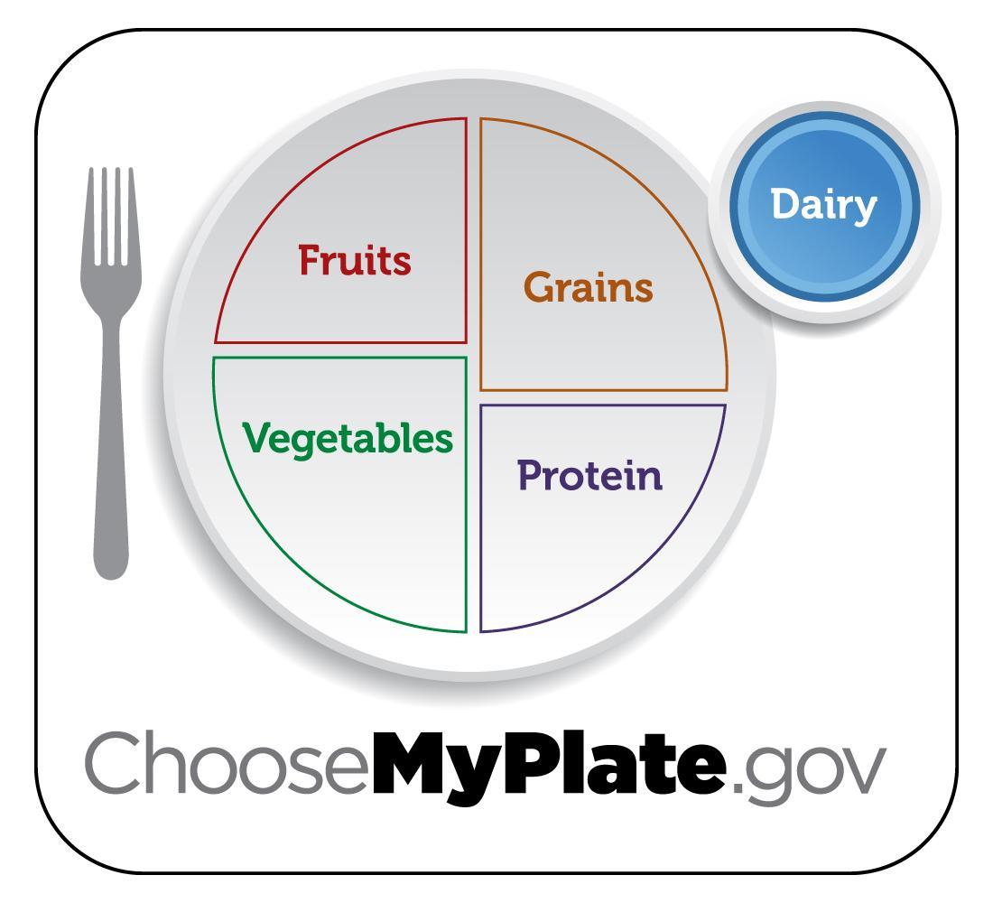 http://www.choosemyplate.gov/sites/default/files/printablematerials/myplate_white_dairy.jpg