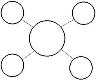 http://www.edchange.org/multicultural/gifs/circles.jpg