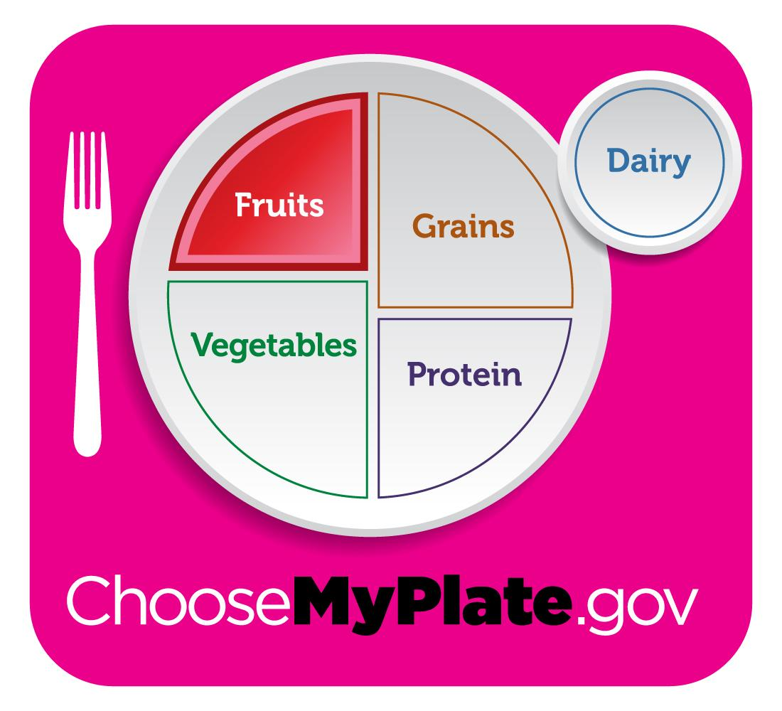 http://www.choosemyplate.gov/sites/default/files/printablematerials/myplate_magenta_fruits.jpg