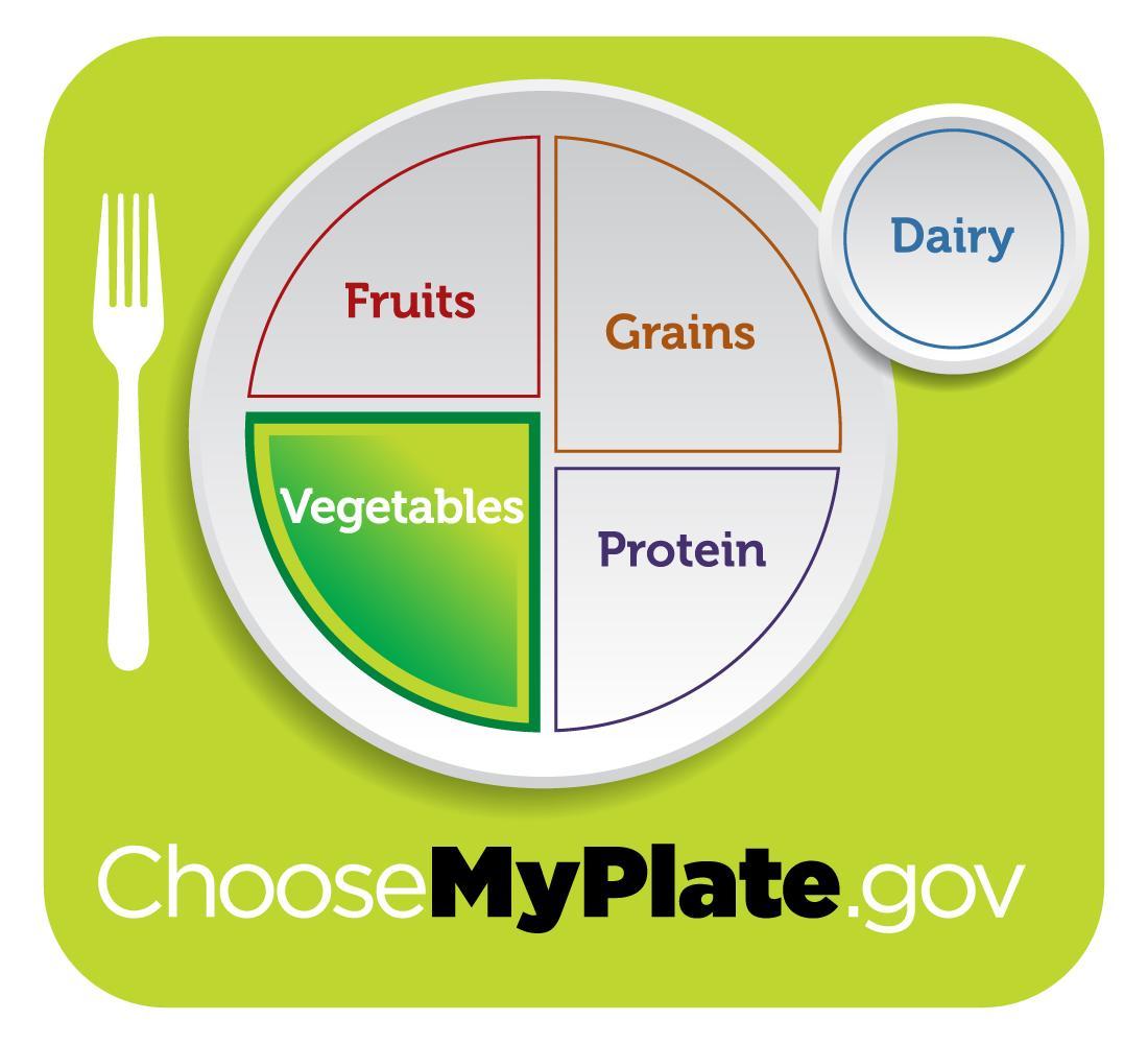 http://www.choosemyplate.gov/sites/default/files/printablematerials/myplate_green_vegetables.jpg