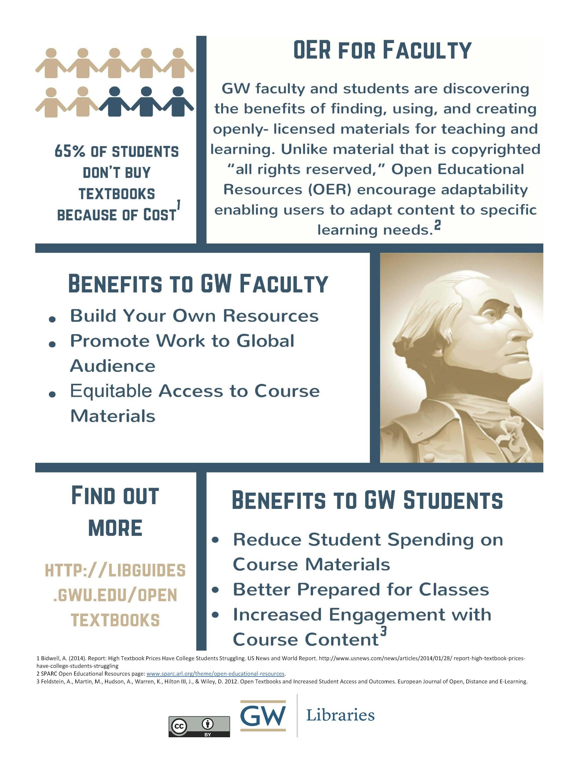 Factual Flyer: OER for Faculty